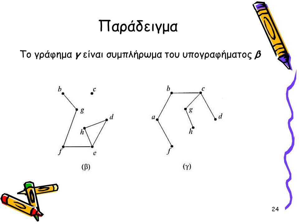Παράδειγμα Το γράφημα γ είναι συμπλήρωμα του υπογραφήματος β