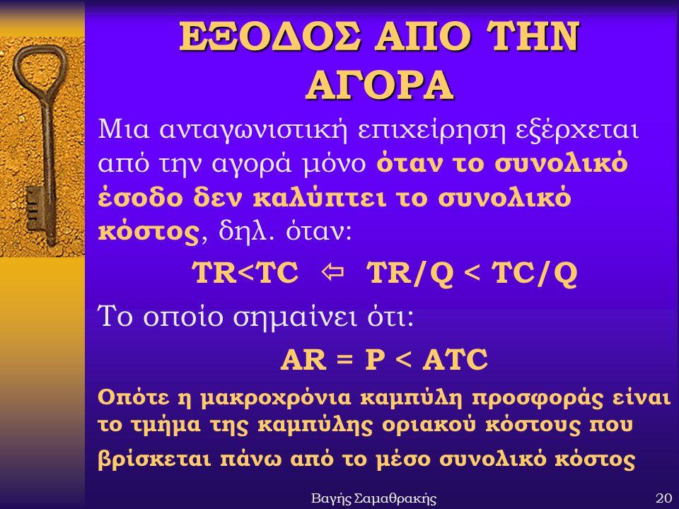TR<TC  TR/Q < TC/Q