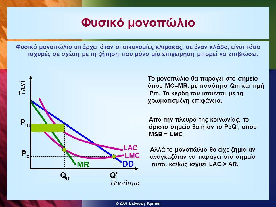 Φυσικό μονοπώλιο Qm Pm Τιμή Q Pc MR DD LAC LMC Ποσότητα