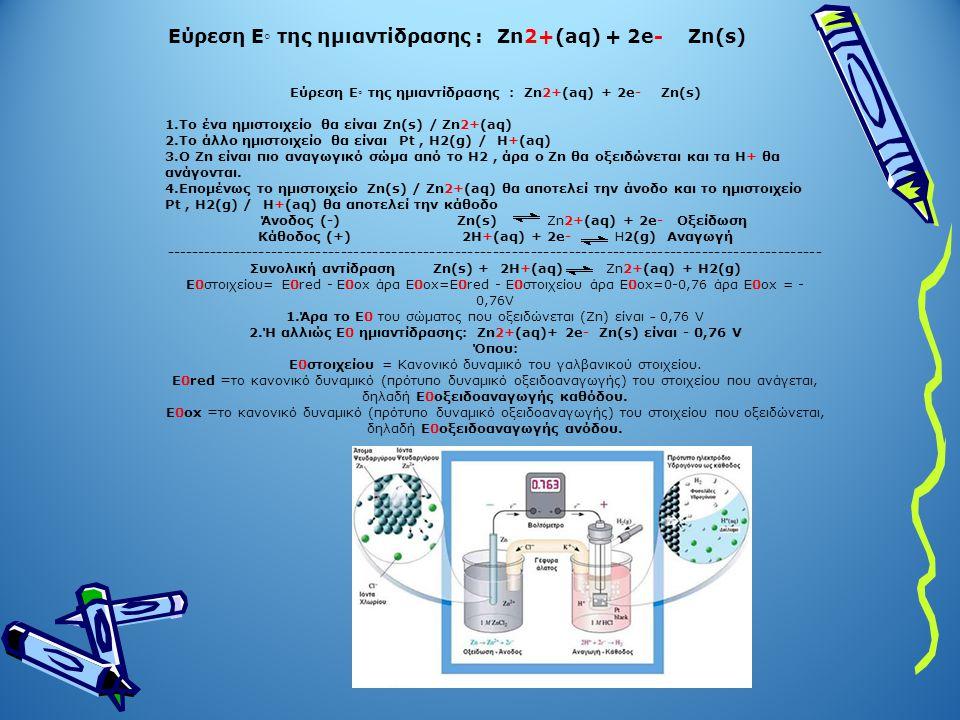 Εύρεση Ε◦ της ημιαντίδρασης : Zn2+(aq) + 2e- Zn(s)