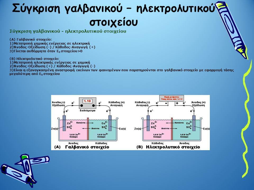 Σύγκριση γαλβανικού – ηλεκτρολυτικού στοιχείου