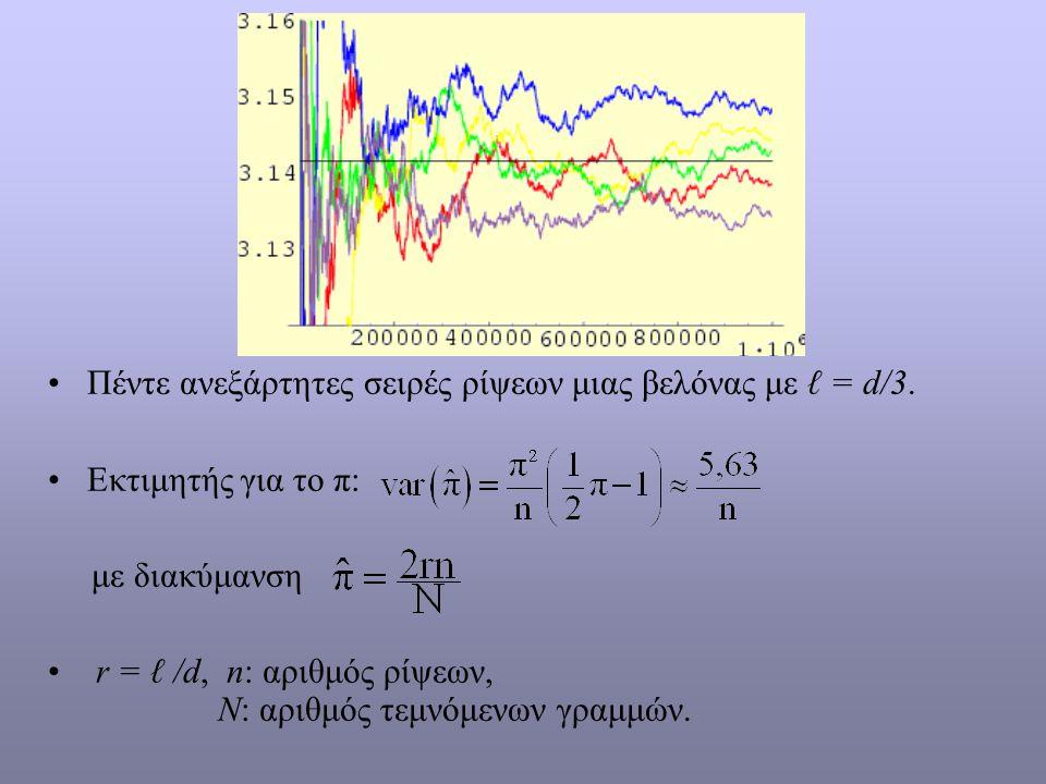 Πέντε ανεξάρτητες σειρές ρίψεων μιας βελόνας με ℓ = d/3.