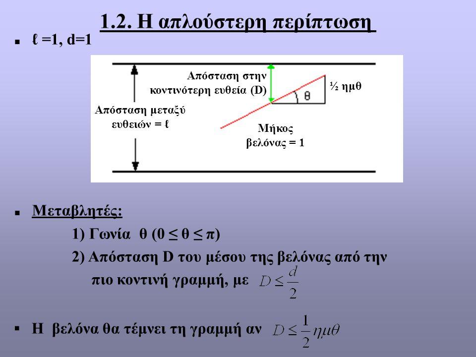 Απόσταση μεταξύ ευθειών = ℓ