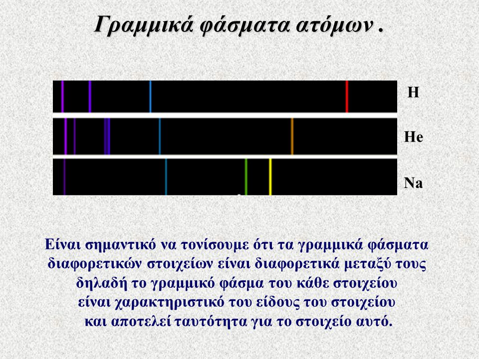 Γραμμικά φάσματα ατόμων .