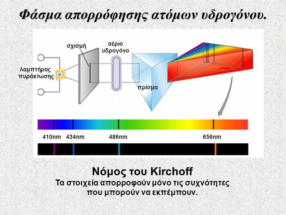 Φάσμα απορρόφησης ατόμων υδρογόνου.