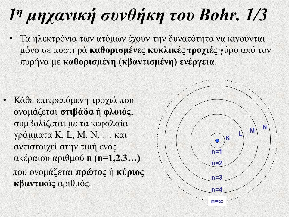1η μηχανική συνθήκη του Bohr. 1/3