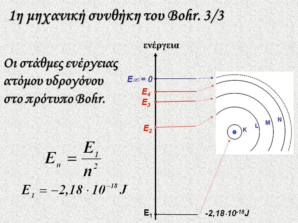 Οι στάθμες ενέργειας ατόμου υδρογόνου στο πρότυπο Βohr.