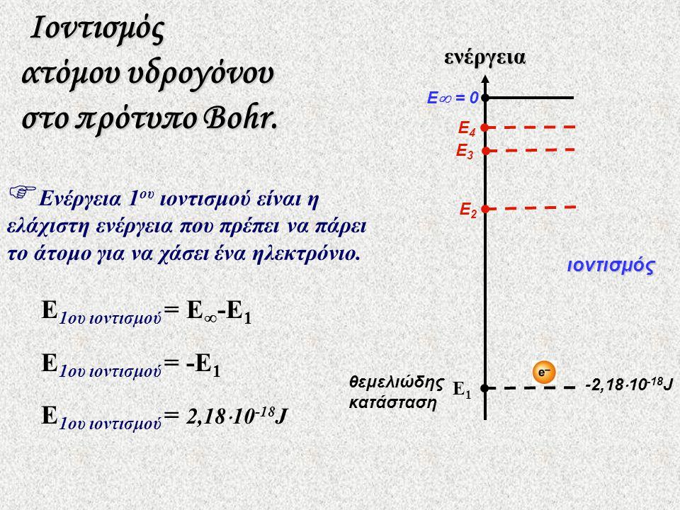 Ιοντισμός ατόμου υδρογόνου στο πρότυπο Βohr.
