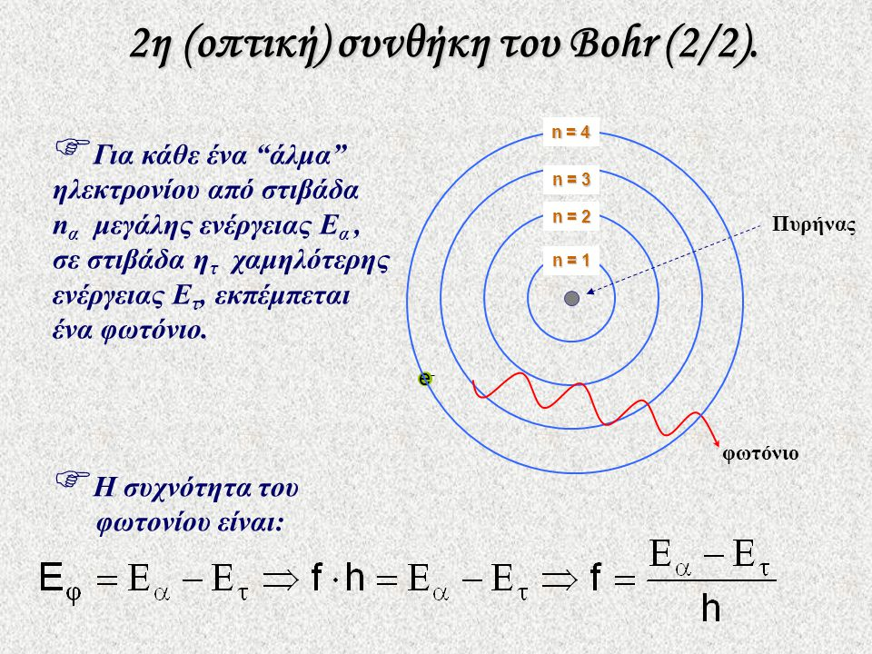 2η (οπτική) συνθήκη του Bohr (2/2).
