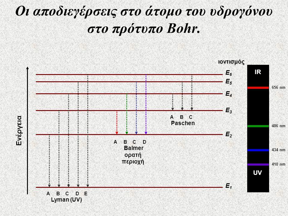 Οι αποδιεγέρσεις στο άτομο του υδρογόνου στο πρότυπο Bohr.