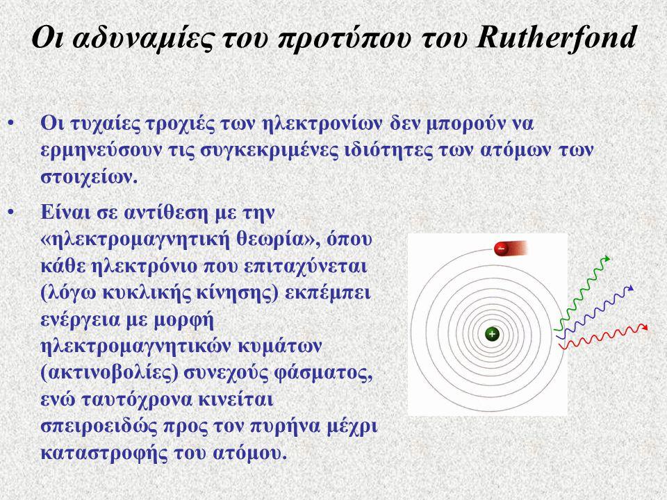 Οι αδυναμίες του προτύπου του Rutherfond