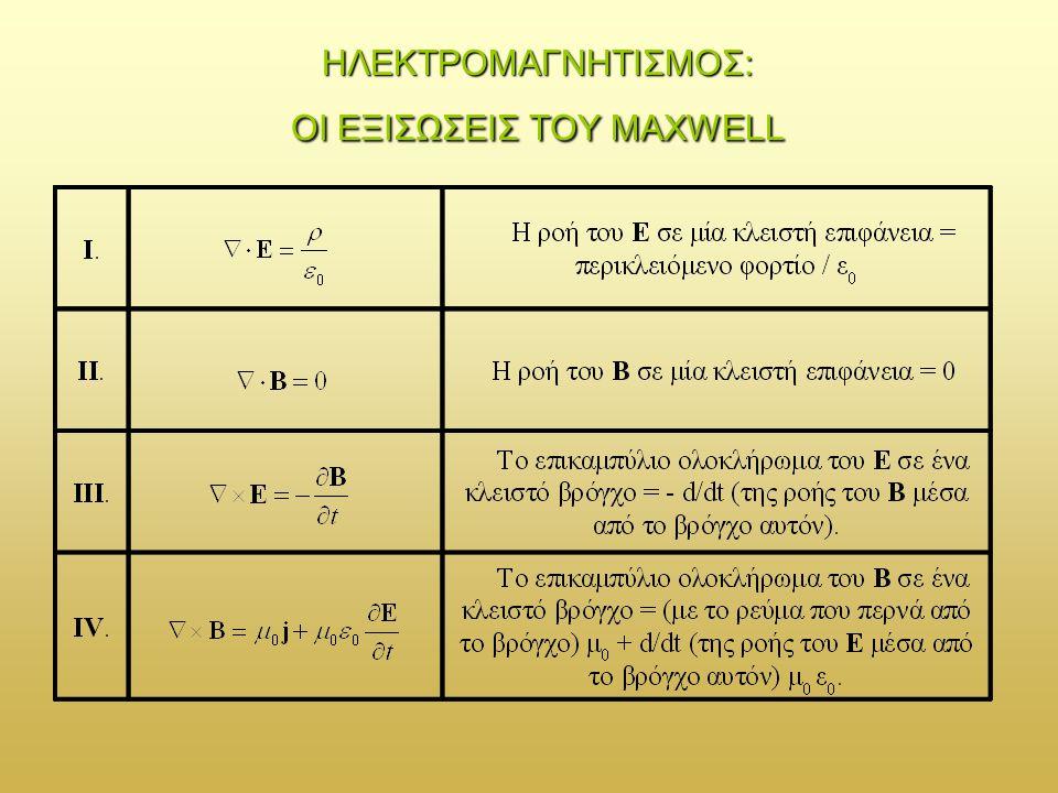 ΗΛΕΚΤΡΟΜΑΓΝΗΤΙΣΜΟΣ: ΟΙ ΕΞΙΣΩΣΕΙΣ ΤΟΥ MAXWELL