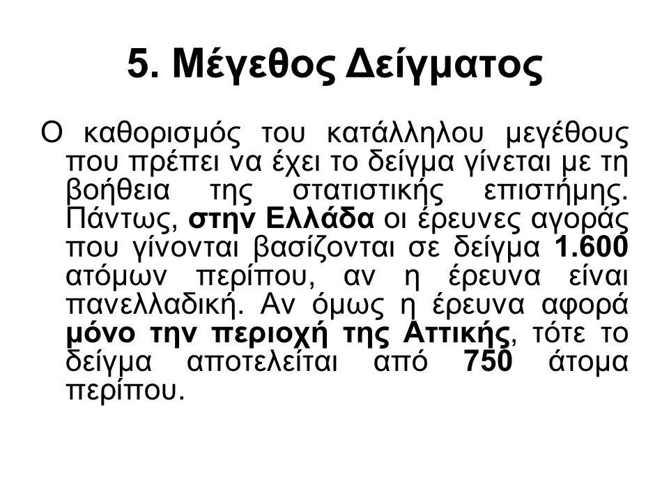 5. Μέγεθος Δείγματος