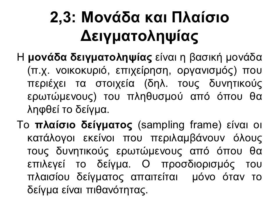 2,3: Μονάδα και Πλαίσιο Δειγματοληψίας