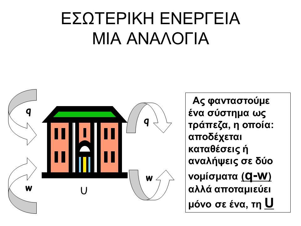 EΣΩΤΕΡΙΚΗ ΕΝΕΡΓΕΙΑ ΜΙΑ ΑΝΑΛΟΓΙΑ