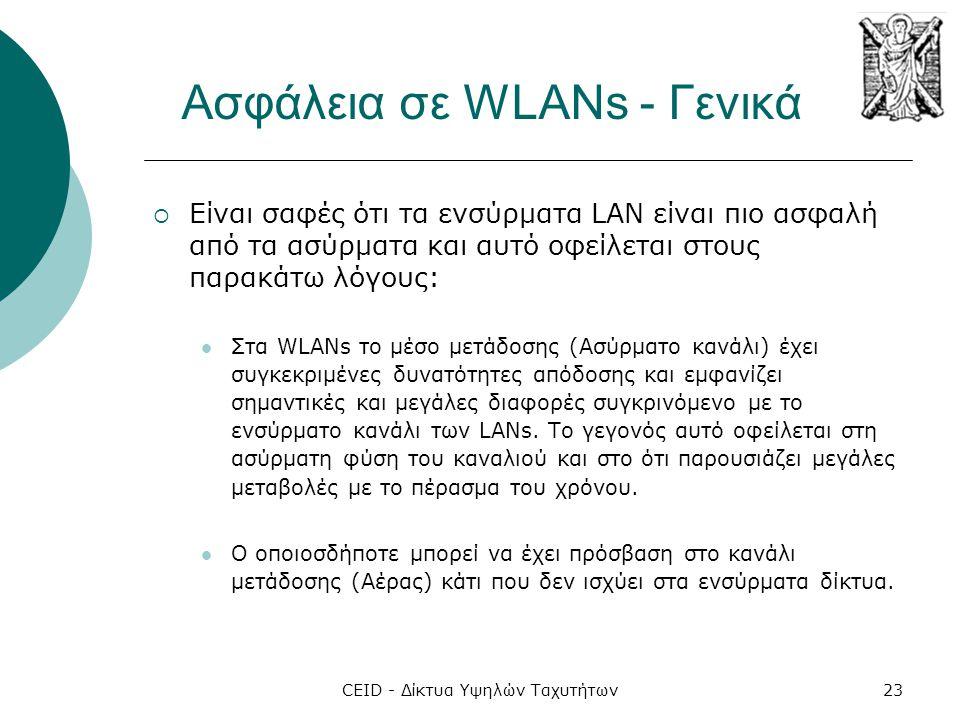 Ασφάλεια σε WLANs - Γενικά