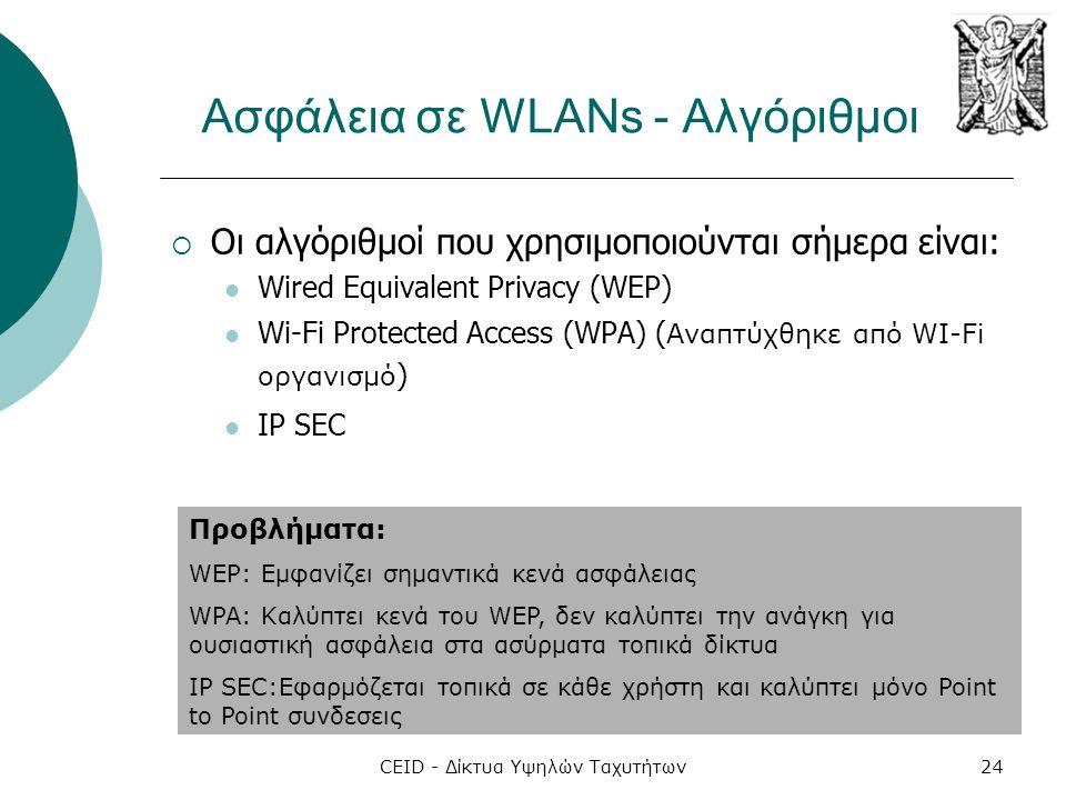 Ασφάλεια σε WLANs - Αλγόριθμοι