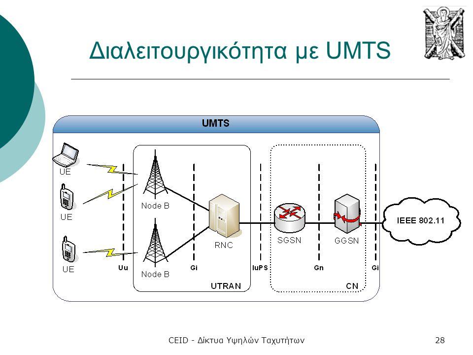 Διαλειτουργικότητα με UMTS