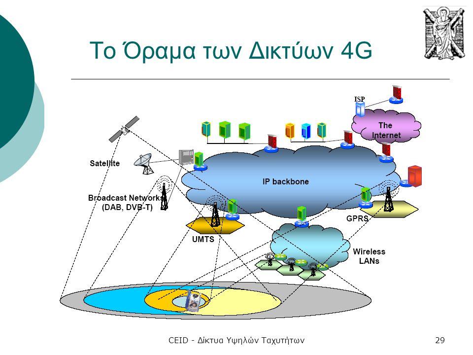 CEID - Δίκτυα Υψηλών Ταχυτήτων