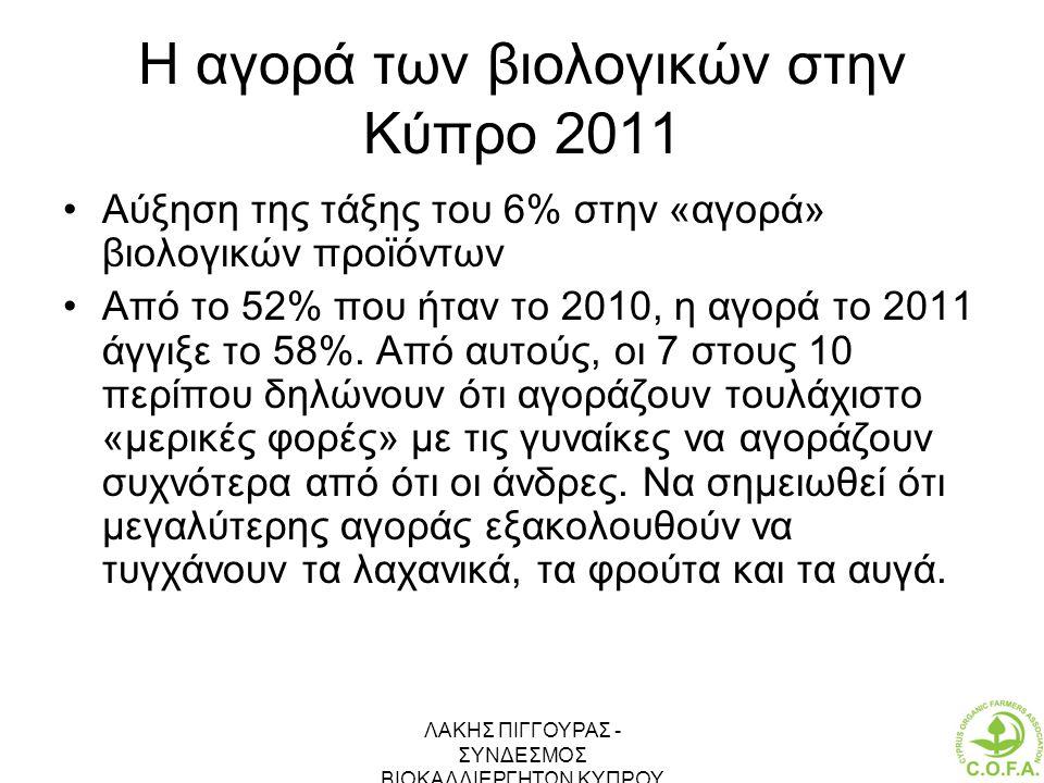 Η αγορά των βιολογικών στην Κύπρο 2011