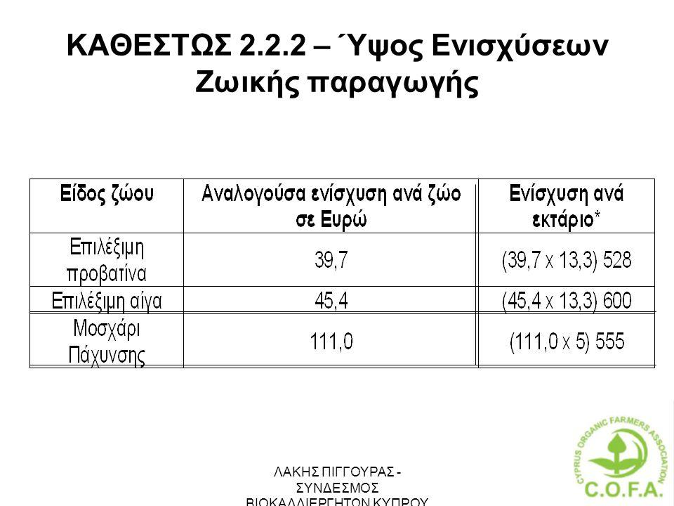 ΚΑΘΕΣΤΩΣ 2.2.2 – Ύψος Ενισχύσεων Ζωικής παραγωγής