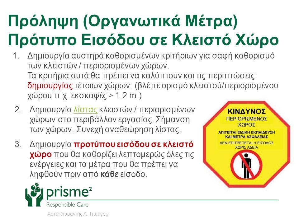 Πρόληψη (Οργανωτικά Μέτρα) Πρότυπο Εισόδου σε Κλειστό Χώρο