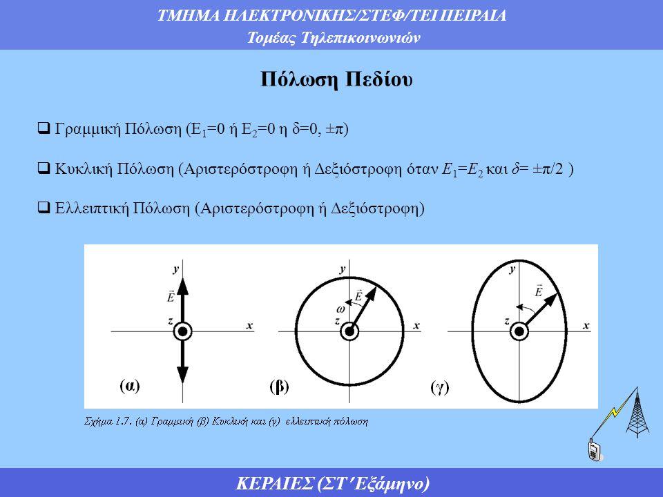 Πόλωση Πεδίου Γραμμική Πόλωση (Ε1=0 ή Ε2=0 η δ=0, ±π)