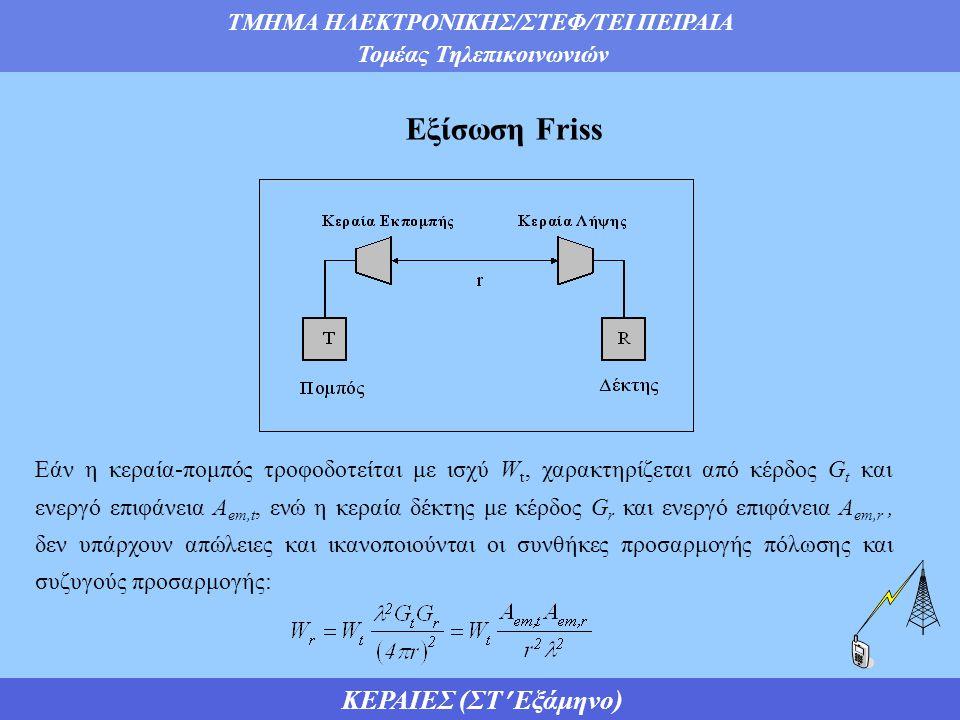 Εξίσωση Friss