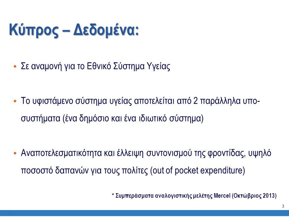 Κύπρος – Δεδομένα: Σε αναμονή για το Εθνικό Σύστημα Υγείας