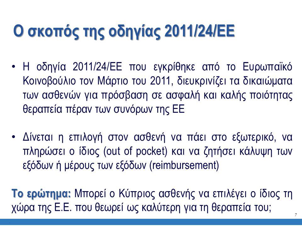 Ο σκοπός της οδηγίας 2011/24/ΕΕ