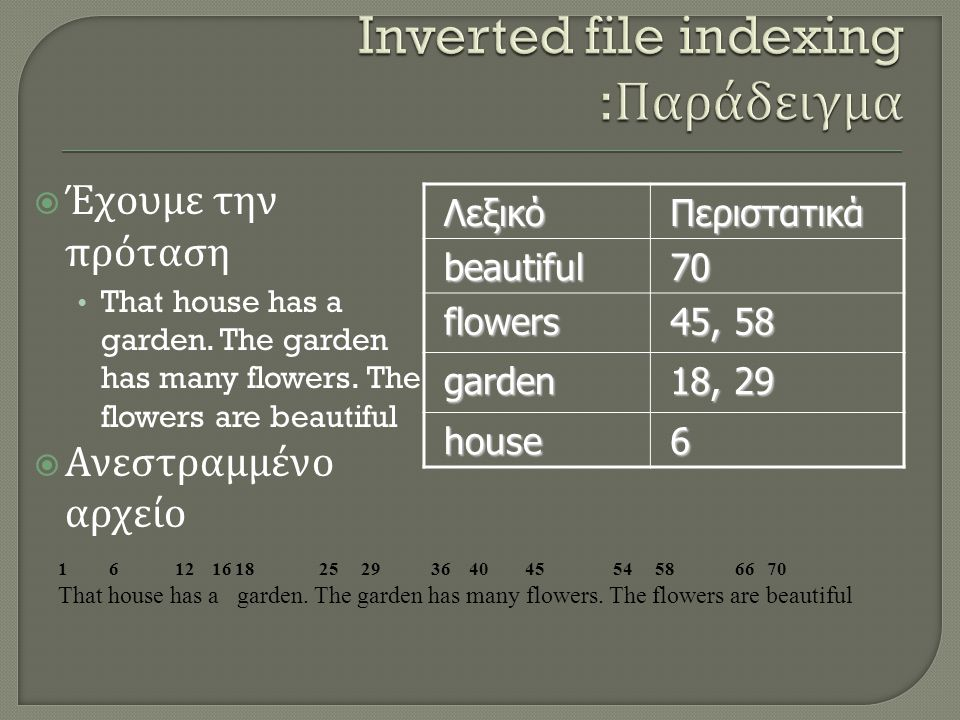 Inverted file indexing :Παράδειγμα