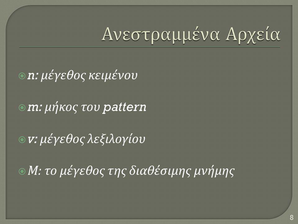 Ανεστραμμένα Αρχεία n: μέγεθος κειμένου m: μήκος του pattern