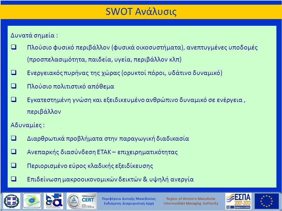 SWOT Ανάλυσις Δυνατά σημεία :