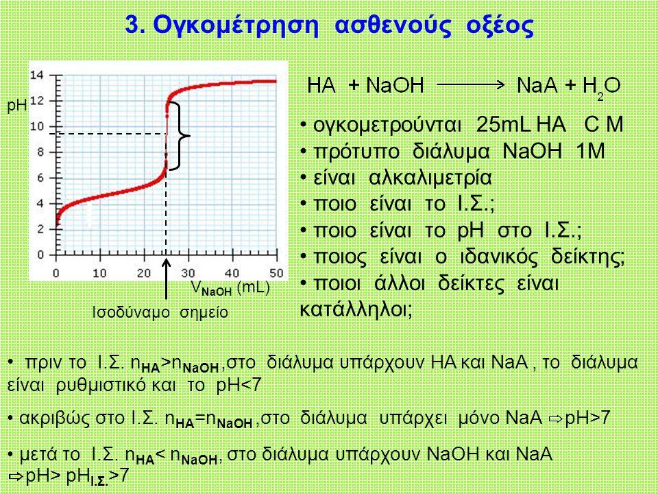 3. Ογκομέτρηση ασθενούς οξέος