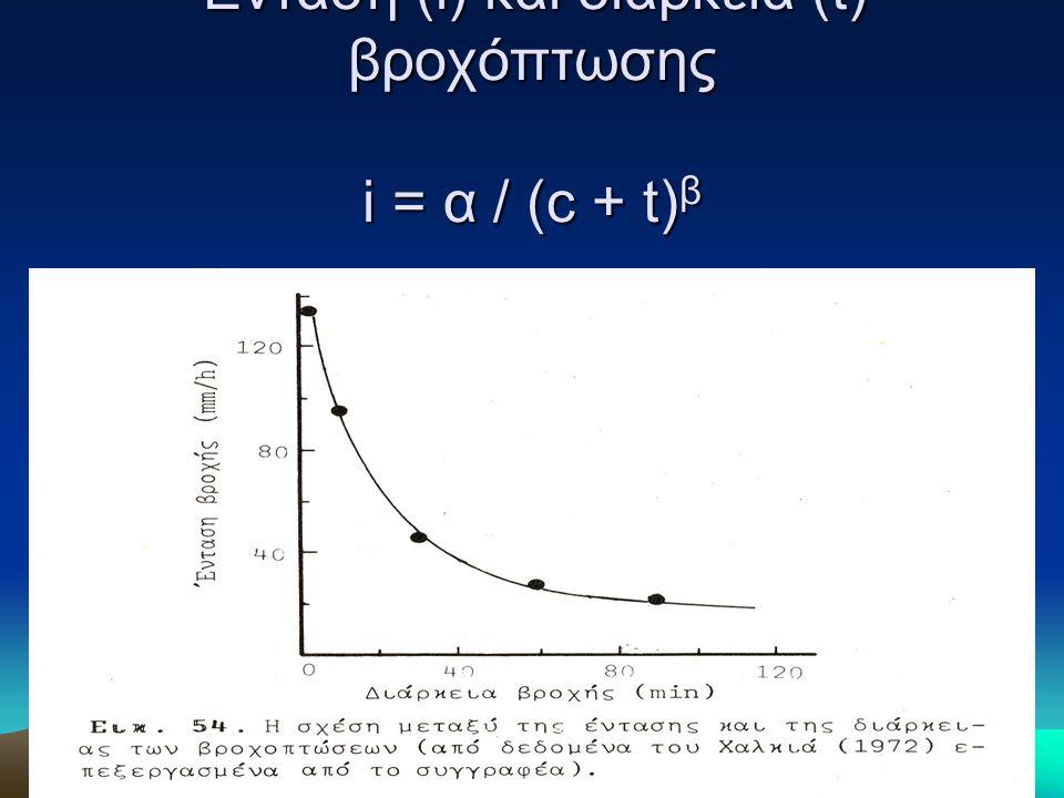 Ένταση (i) και διάρκεια (t) βροχόπτωσης i = α / (c + t)β