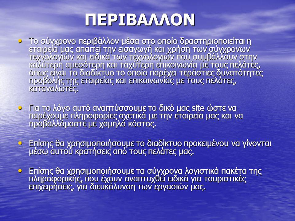ΠΕΡΙΒΑΛΛΟΝ