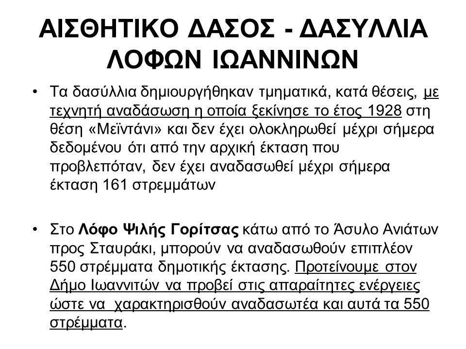 ΑΙΣΘΗΤΙΚΟ ΔΑΣΟΣ - ΔΑΣΥΛΛΙΑ ΛΟΦΩΝ ΙΩΑΝΝΙΝΩΝ