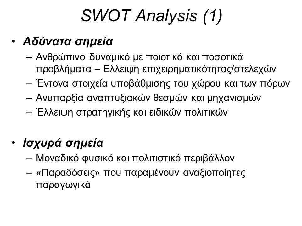 SWOT Analysis (1) Αδύνατα σημεία Ισχυρά σημεία