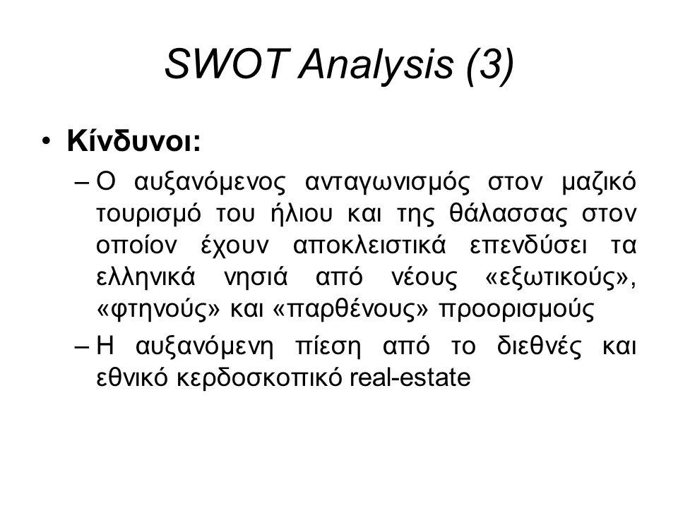 SWOT Analysis (3) Κίνδυνοι:
