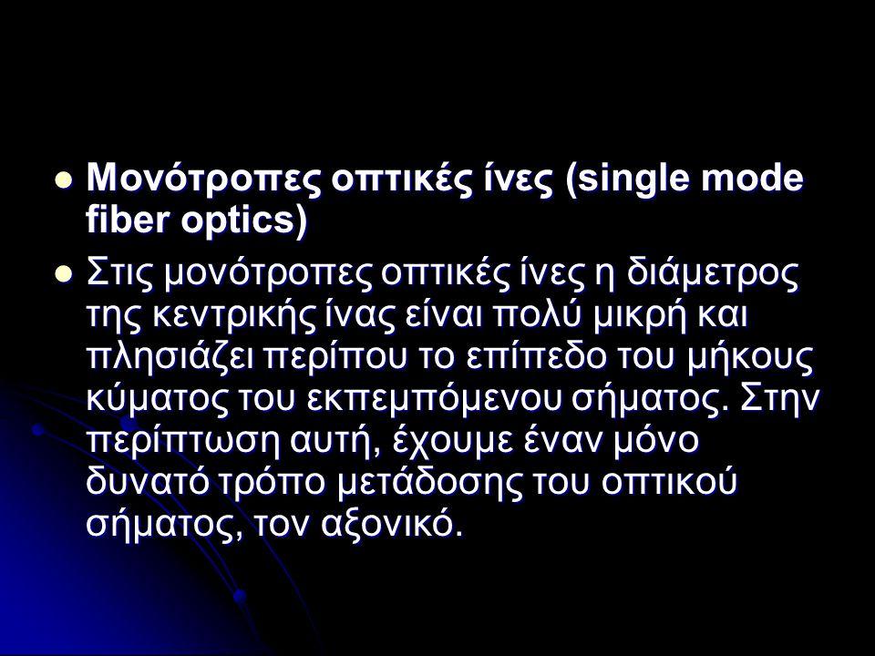 Μονότροπες οπτικές ίνες (single mode fiber optics)