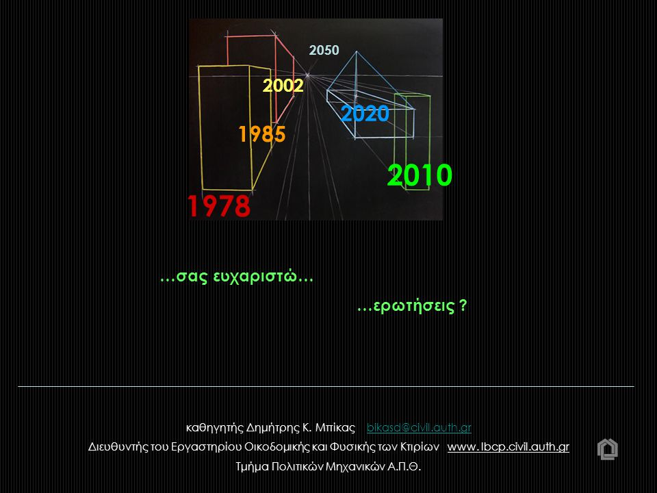 2010 1978 2020 1985 2002 …σας ευχαριστώ… …ερωτήσεις 2050