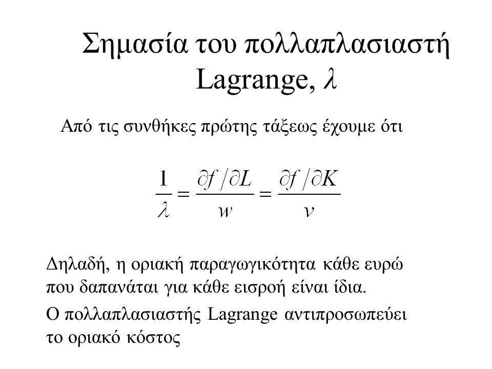Σημασία του πολλαπλασιαστή Lagrange, λ