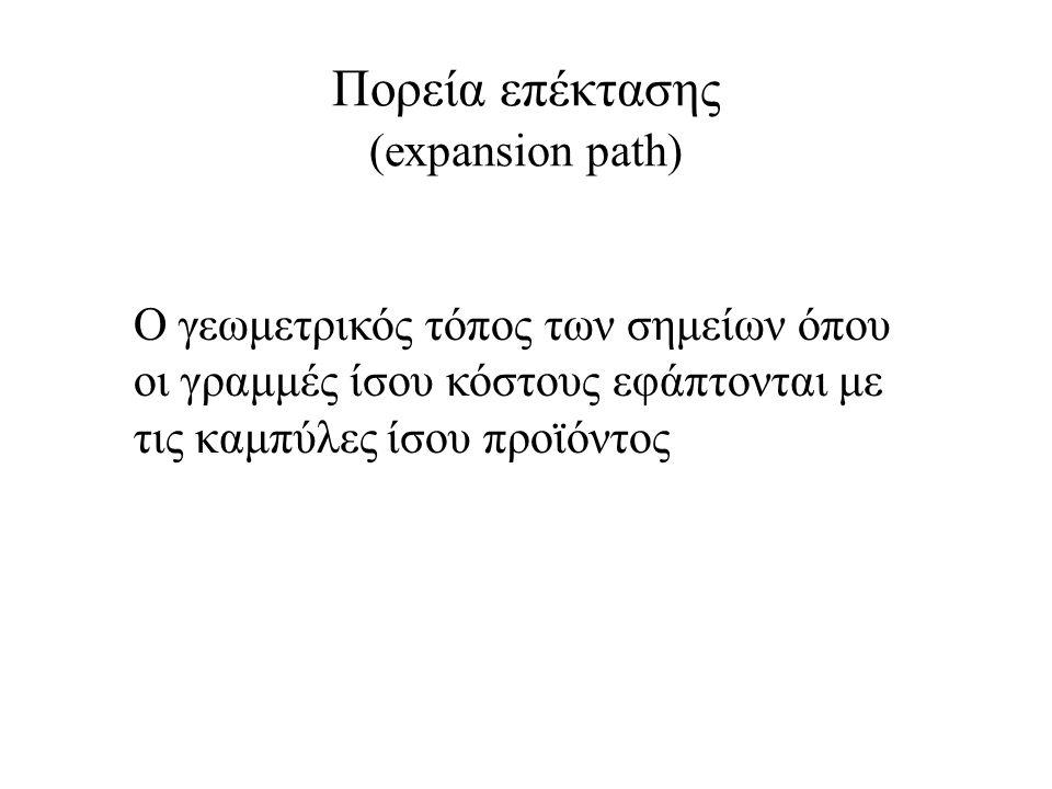 Πορεία επέκτασης (expansion path)