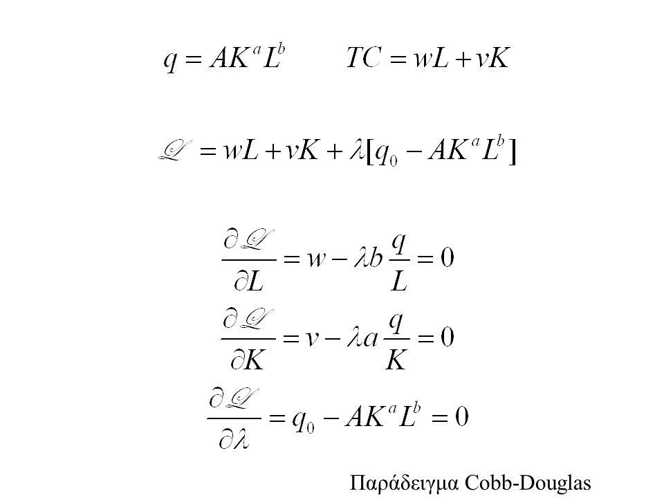 Παράδειγμα Cobb-Douglas