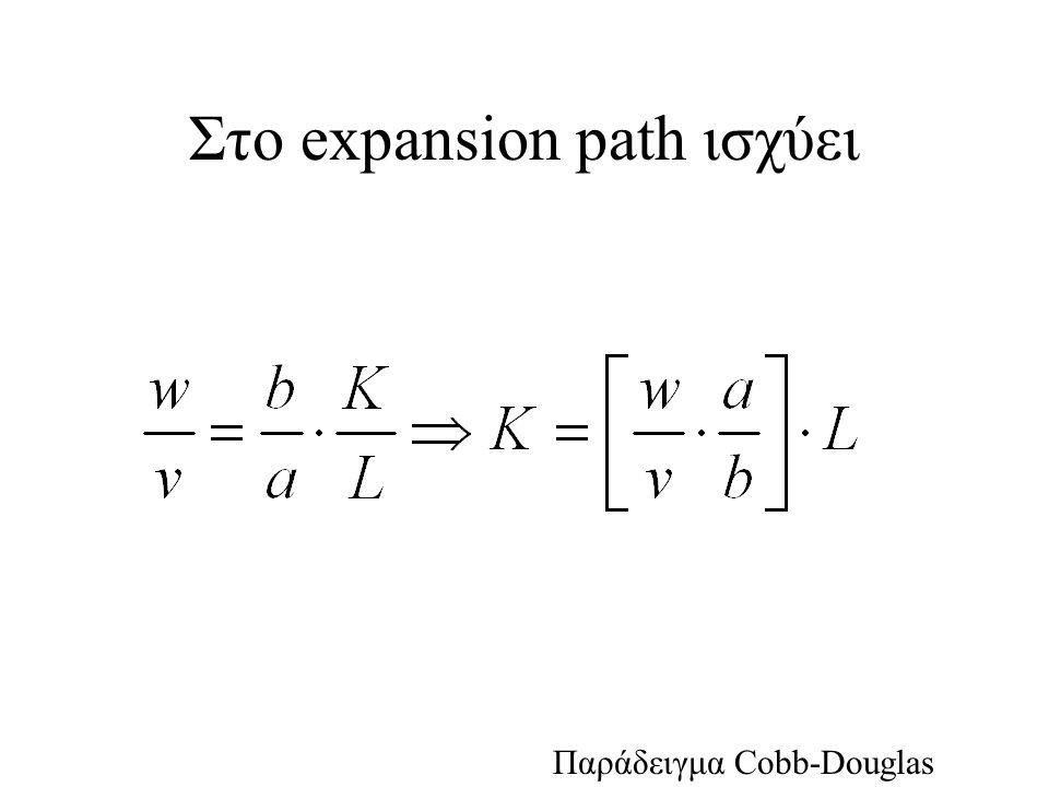 Στο expansion path ισχύει