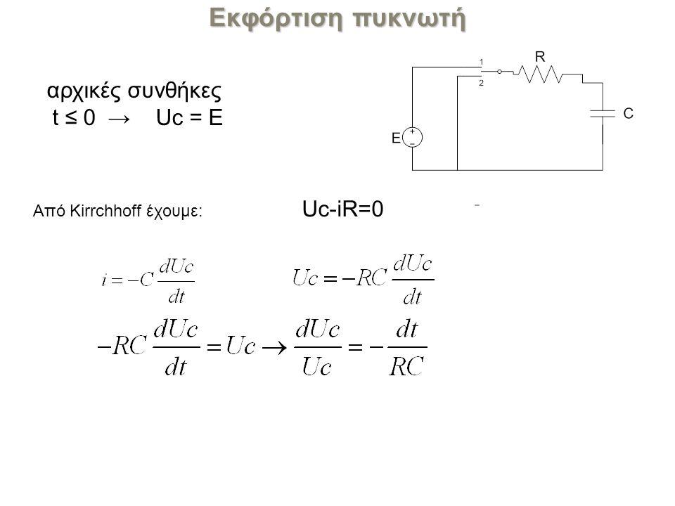 Από Kirrchhoff έχουμε: Uc-iR=0