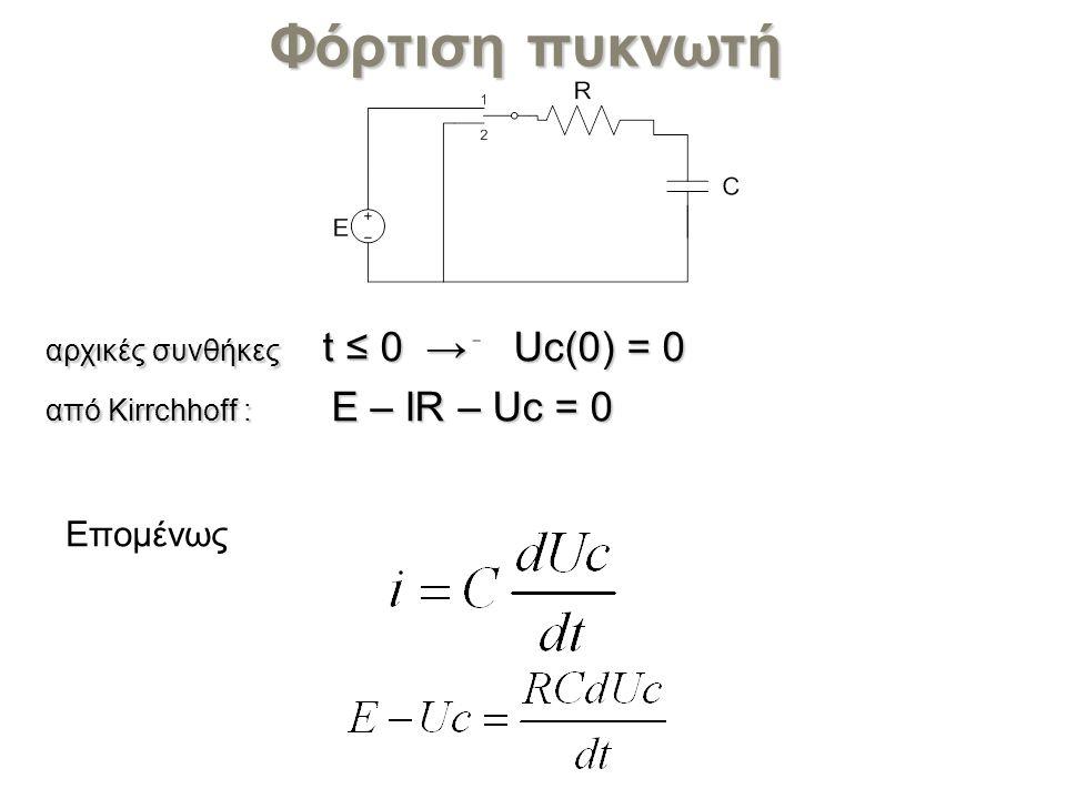 Φόρτιση πυκνωτή Επομένως αρχικές συνθήκες t ≤ 0 → Uc(0) = 0