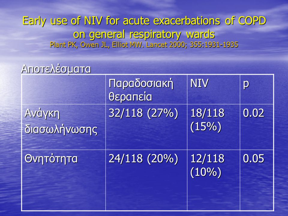 Early use of NIV for acute exacerbations of COPD on general respiratory wards Plant PK, Owen JL, Elliot MW. Lancet 2000; 355:1931-1935