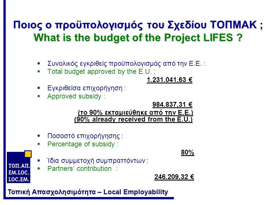 Ποιος ο προϋπολογισμός του Σχεδίου ΤΟΠΜΑΚ ; What is the budget of the Project LIFES