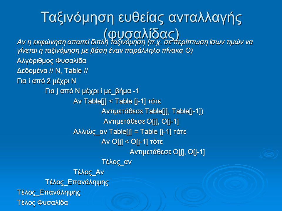Ταξινόμηση ευθείας ανταλλαγής (φυσαλίδας)